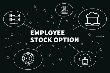 Incentive Stock Options (ISO) vs. Nonqualified Stock Options (NSO) — Finta